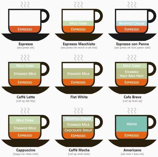 09-03_coffee_drinks