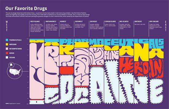 09-10_favorite_drugs