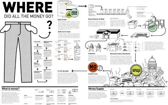 09-41_wheres_my_money